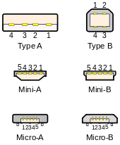 USB male plug variants