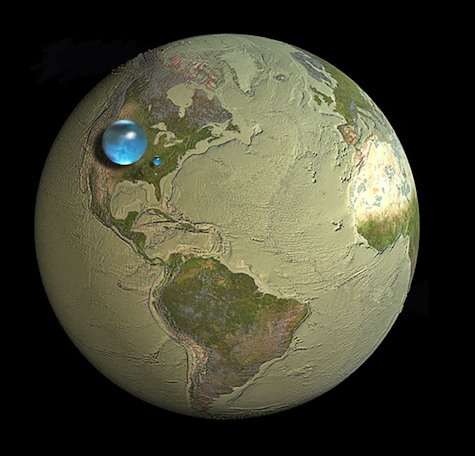 total global water