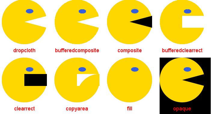 Eight Attempts Transparent Overlay to draw a Pacman