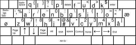Arensito keyboard layout