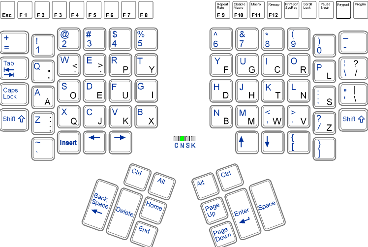 dvorak_layout_of_kinesis_keyboard