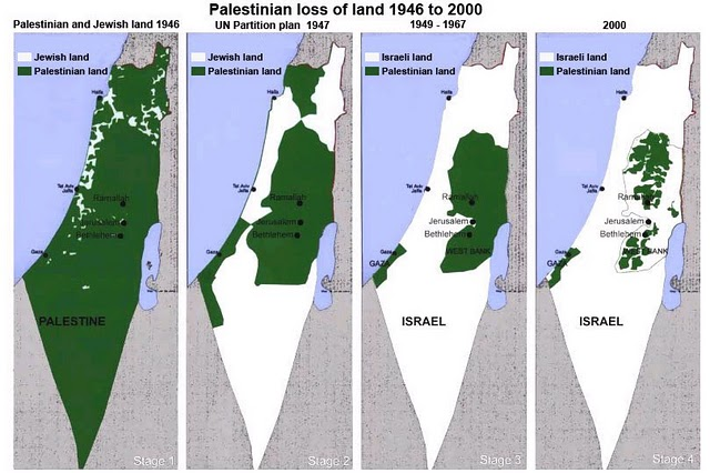 Israel land grab