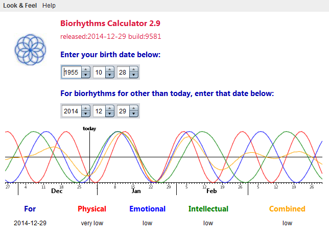 Biorhythms Calculator Screen shot